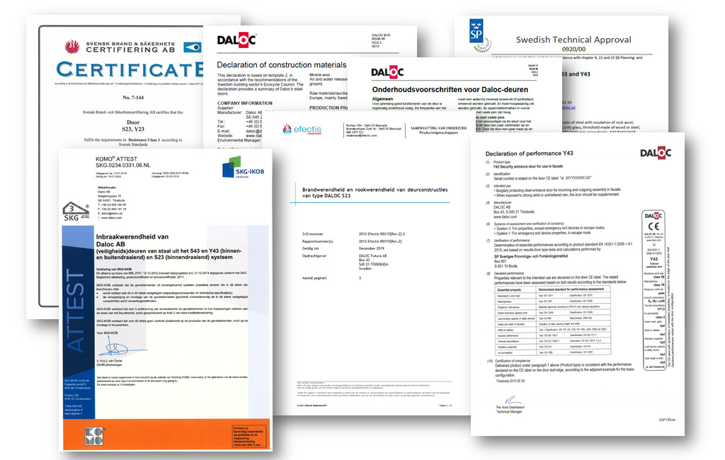 download documentatie daloc nederland